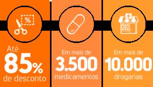 desconto em farmácia sulamérica saúde